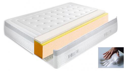 Primer colchón viscoelástico 3D premiun ProtectCare que reduce la carga vírica 99%